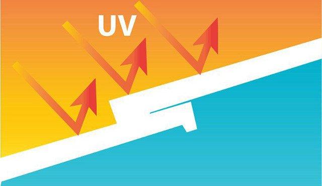 phim nhà kính cản tia UV